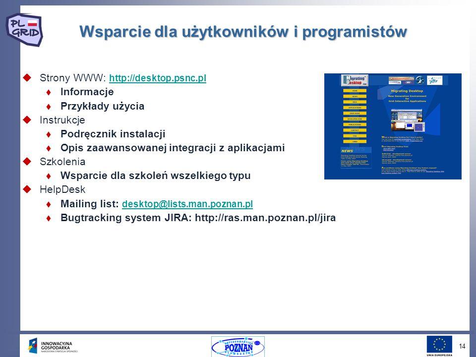 14 Wsparcie dla użytkowników i programistów Strony WWW: http://desktop.psnc.pl http://desktop.psnc.pl Informacje Przykłady użycia Instrukcje Podręcznik instalacji Opis zaawansowanej integracji z aplikacjami Szkolenia Wsparcie dla szkoleń wszelkiego typu HelpDesk Mailing list: desktop@lists.man.poznan.pl desktop@lists.man.poznan.pl Bugtracking system JIRA: http://ras.man.poznan.pl/jira
