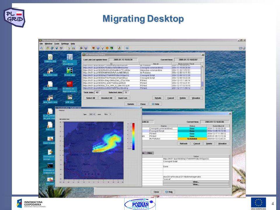 4 Migrating Desktop