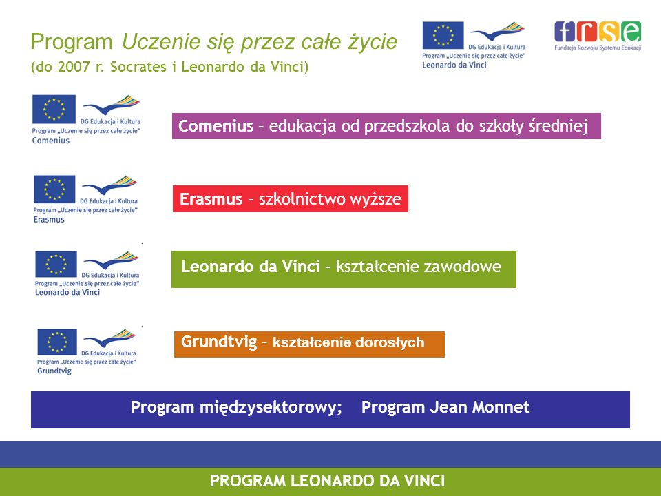 PROGRAM LEONARDO DA VINCI Comenius – edukacja od przedszkola do szkoły średniej Grundtvig – kształcenie dorosłych Program Uczenie się przez całe życie (do 2007 r.