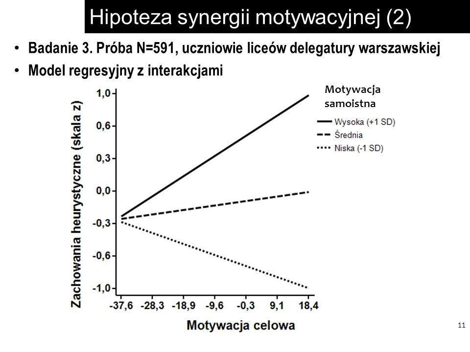 Hipoteza synergii motywacyjnej (2) 11 Badanie 3. Próba N=591, uczniowie liceów delegatury warszawskiej Model regresyjny z interakcjami Motywacja samoi