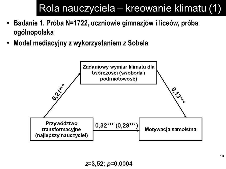 Rola nauczyciela – kreowanie klimatu (1) 18 Badanie 1. Próba N=1722, uczniowie gimnazjów i liceów, próba ogólnopolska Model mediacyjny z wykorzystanie
