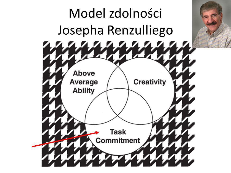 Model zdolności Josepha Renzulliego