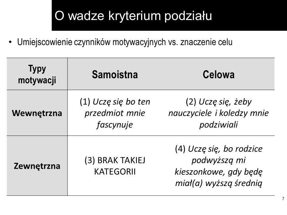 O wadze kryterium podziału 7 Umiejscowienie czynników motywacyjnych vs. znaczenie celu Typy motywacji SamoistnaCelowa Wewnętrzna (1) Uczę się bo ten p