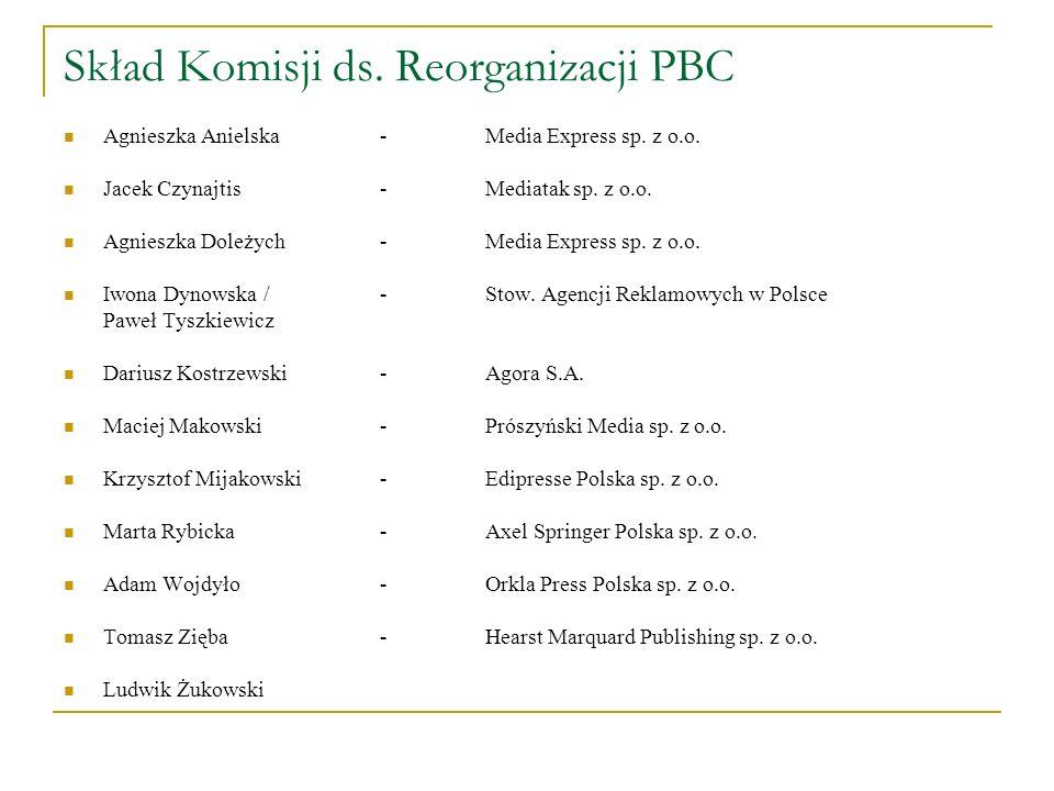 Skład Komisji ds. Reorganizacji PBC Agnieszka Anielska-Media Express sp. z o.o. Jacek Czynajtis-Mediatak sp. z o.o. Agnieszka Doleżych-Media Express s