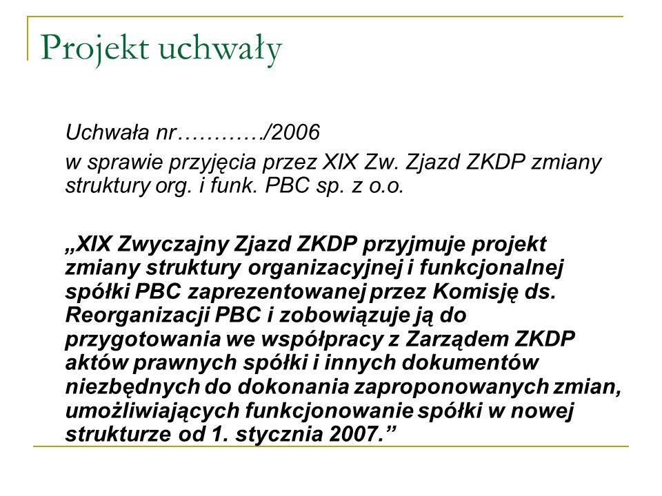 Projekt uchwały Uchwała nr…………/2006 w sprawie przyjęcia przez XIX Zw. Zjazd ZKDP zmiany struktury org. i funk. PBC sp. z o.o. XIX Zwyczajny Zjazd ZKDP
