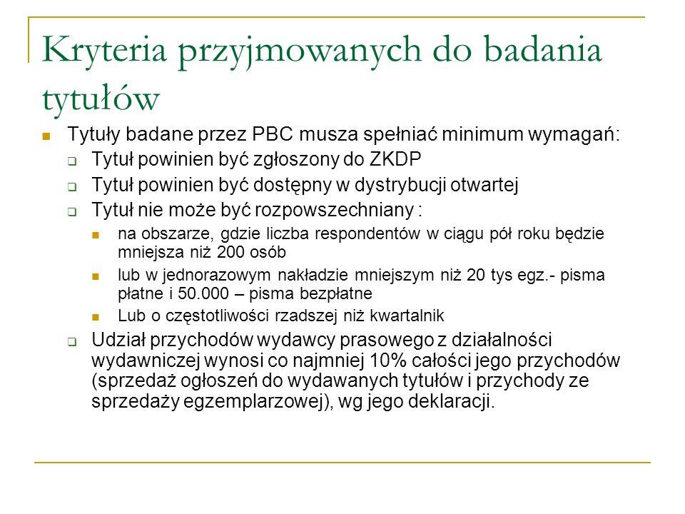 Kryteria przyjmowanych do badania tytułów Tytuły badane przez PBC musza spełniać minimum wymagań: Tytuł powinien być zgłoszony do ZKDP Tytuł powinien
