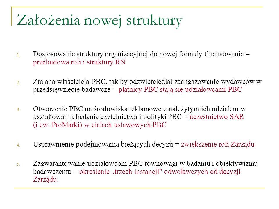 Założenia nowej struktury 1. Dostosowanie struktury organizacyjnej do nowej formuły finansowania = przebudowa roli i struktury RN 2. Zmiana właściciel