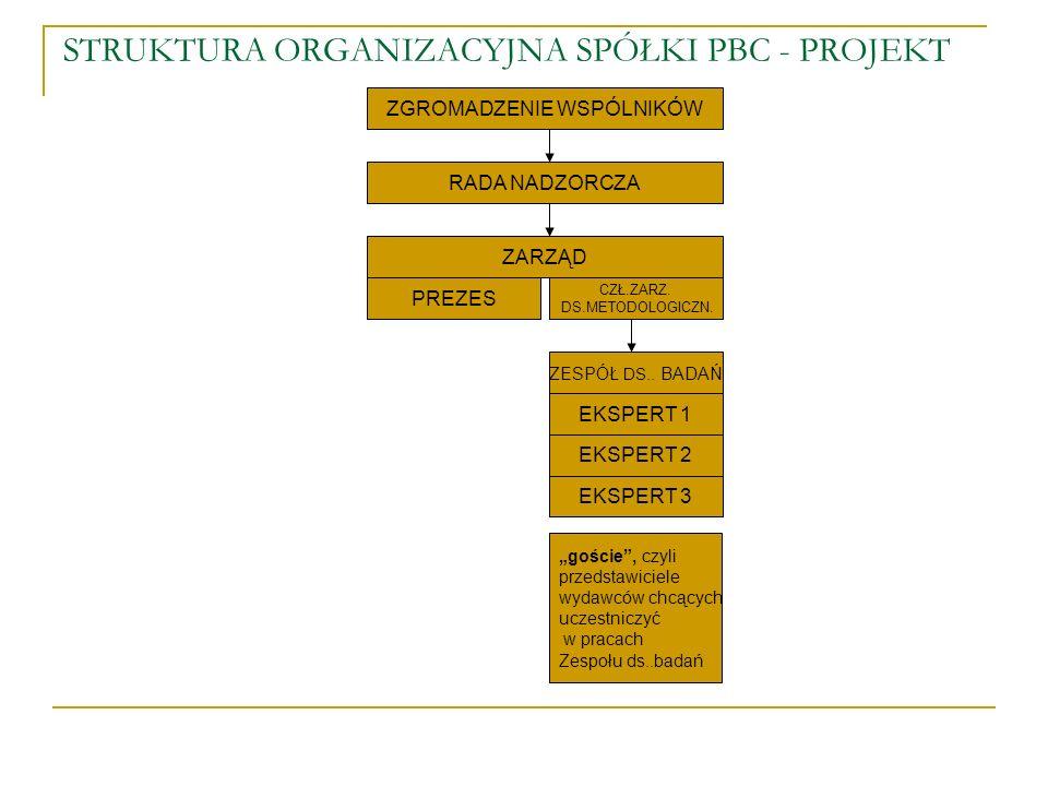 Zarząd – obowiązki związane z prowadzeniem spółki sporządzanie projektu i realizacja przyjętego przez ZW budżetu Spółki wraz z uzasadnieniem poszczególnych pozycji oraz przedstawienie go Radzie Nadzorczej oraz Wspólnikom do zatwierdzenia sporządzanie projektu i realizacja przyjętej przez ZW strategii Spółki; administracja, marketing, promocja, komunikacja z rynkiem; doskonalenie modelu finansowania; dbanie o ramy finansowe badania, wykonywanie symulacji kosztowych; przygotowywanie prezentacji dla domów mediowych, organizacja szkoleń dla rynku; zwoływanie Zgromadzenie Wspólników / opcjonalnie Rady Nadzorczej na wniosek SAR-u (/ProMarki) organizowanie spotkań informacyjnych z ich przedstawicielem/ami