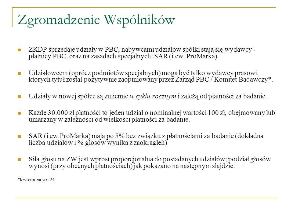 Zgromadzenie Wspólników ZKDP sprzedaje udziały w PBC, nabywcami udziałów spółki stają się wydawcy - płatnicy PBC, oraz na zasadach specjalnych: SAR (i