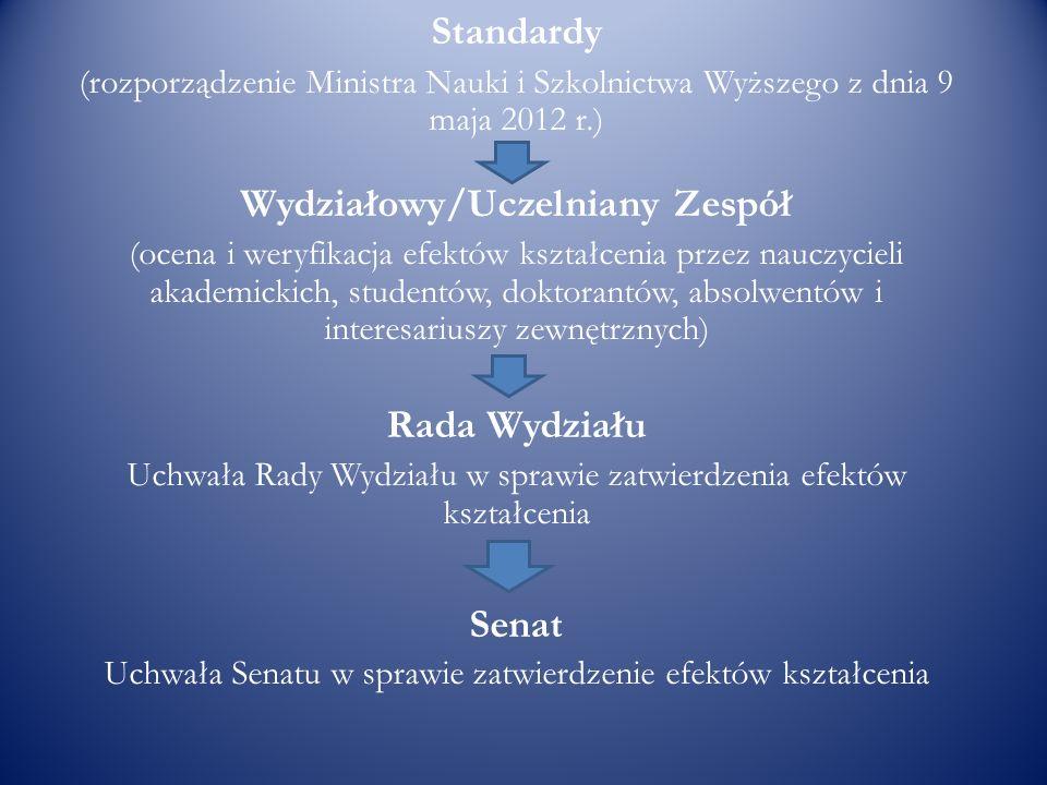 Standardy (rozporządzenie Ministra Nauki i Szkolnictwa Wyższego z dnia 9 maja 2012 r.) Wydziałowy/Uczelniany Zespół (ocena i weryfikacja efektów kszta