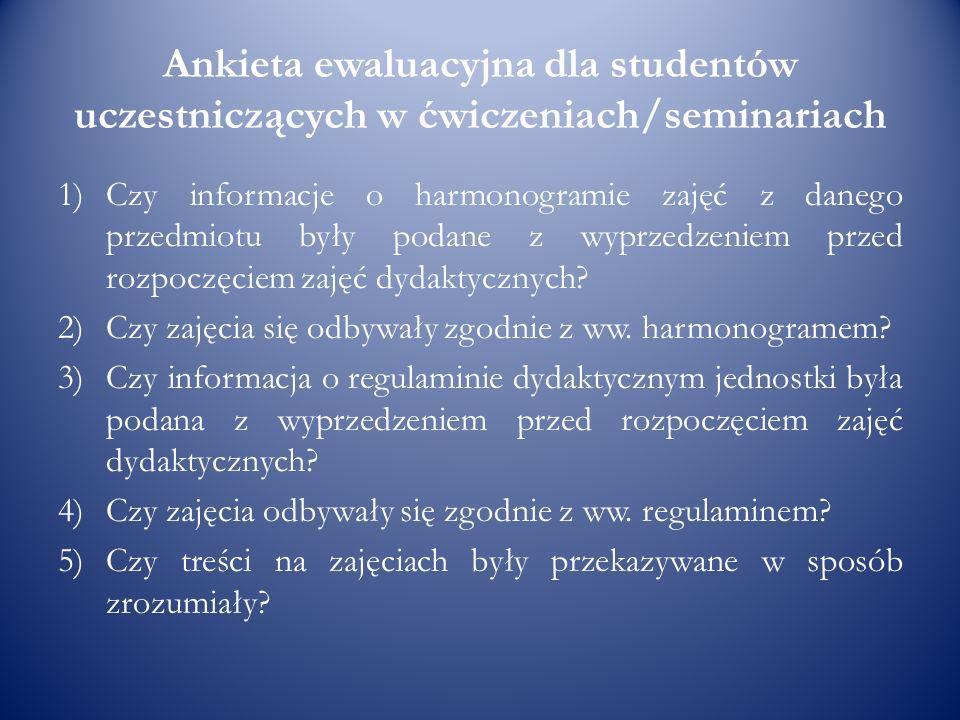 Ankieta ewaluacyjna dla studentów uczestniczących w ćwiczeniach/seminariach 1)Czy informacje o harmonogramie zajęć z danego przedmiotu były podane z w
