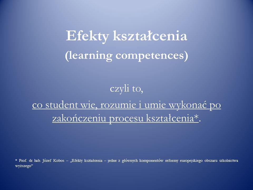 Efekty kształcenia (learning competences) czyli to, co student wie, rozumie i umie wykonać po zakończeniu procesu kształcenia*. * Prof. dr hab. Józef