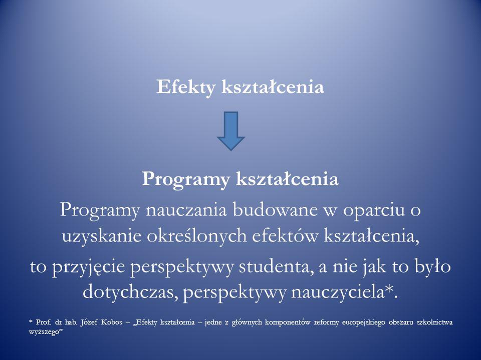 Efekty kształcenia Programy kształcenia Programy nauczania budowane w oparciu o uzyskanie określonych efektów kształcenia, to przyjęcie perspektywy st