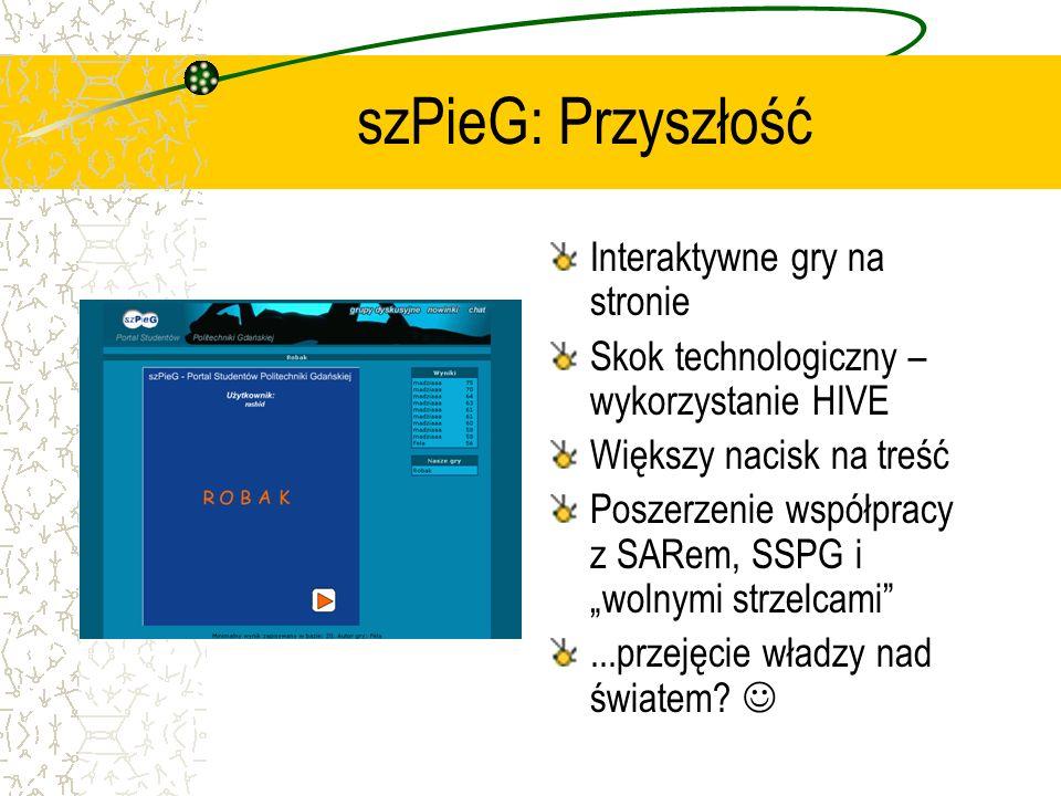 szPieG: Przyszłość Interaktywne gry na stronie Skok technologiczny – wykorzystanie HIVE Większy nacisk na treść Poszerzenie współpracy z SARem, SSPG i