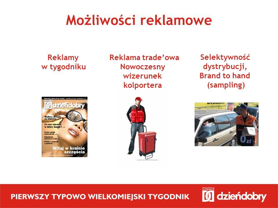 Możliwości reklamowe Reklamy w tygodniku Reklama tradeowa Selektywność dystrybucji, Brand to hand (sampling) Nowoczesny wizerunek kolportera