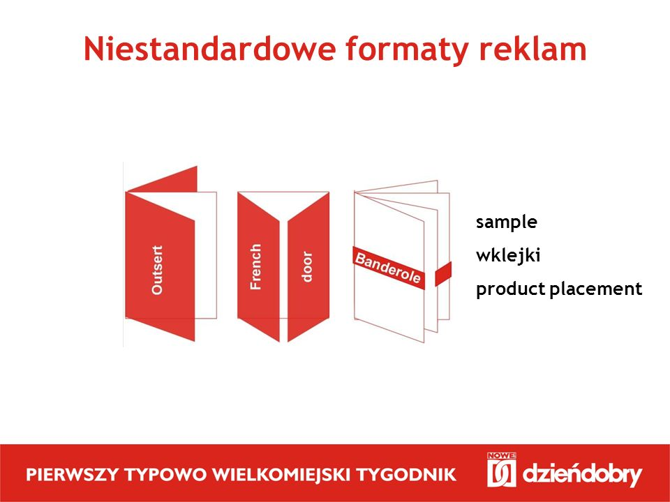 Niestandardowe formaty reklam sample wklejki product placement