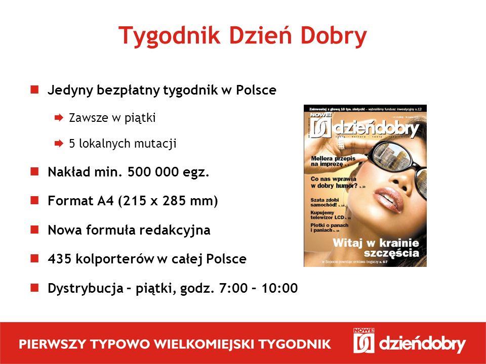 Tygodnik Dzień Dobry Jedyny bezpłatny tygodnik w Polsce Zawsze w piątki 5 lokalnych mutacji Nakład min. 500 000 egz. Format A4 (215 x 285 mm) Nowa for
