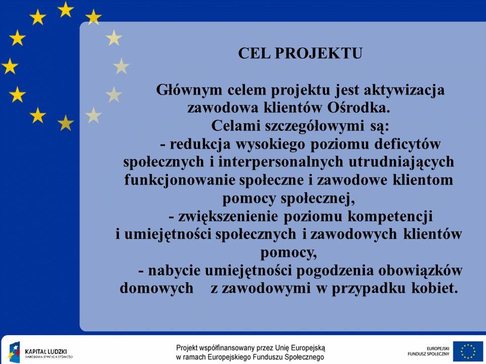 Kliknij, aby edytować styl wzorca podtytułu 08-11-21 CEL PROJEKTU Głównym celem projektu jest aktywizacja zawodowa klientów Ośrodka.