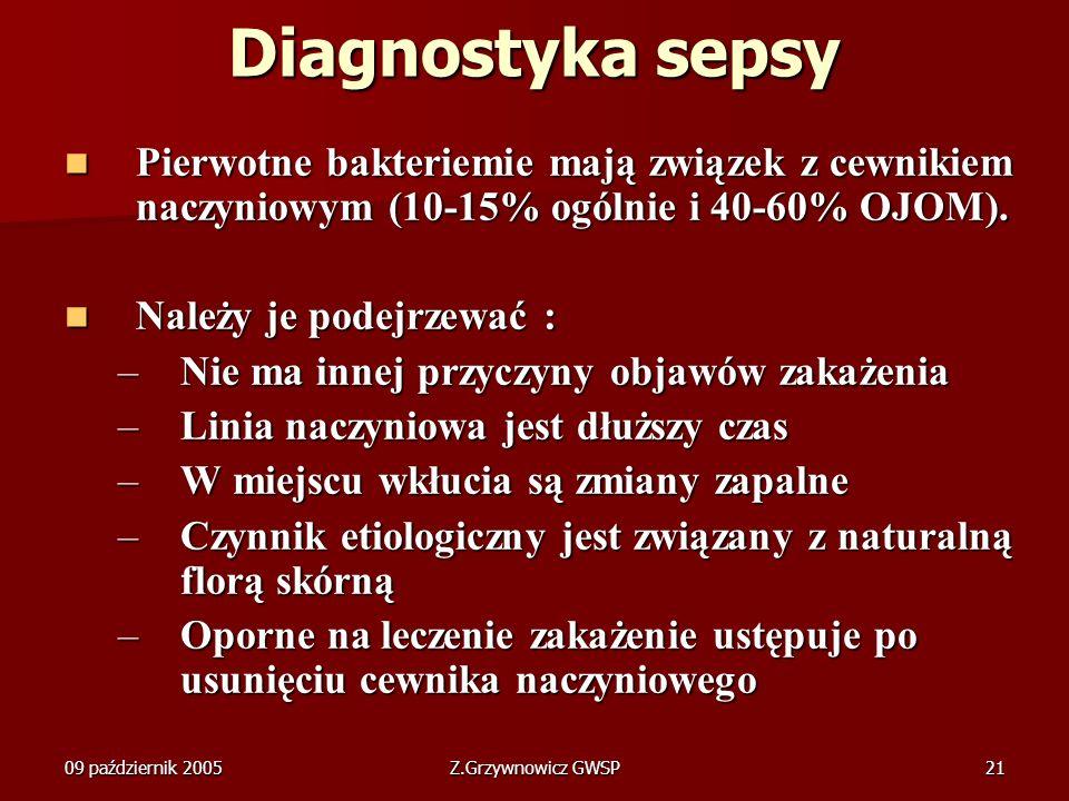 09 październik 2005Z.Grzywnowicz GWSP21 Diagnostyka sepsy Pierwotne bakteriemie mają związek z cewnikiem naczyniowym (10-15% ogólnie i 40-60% OJOM). P