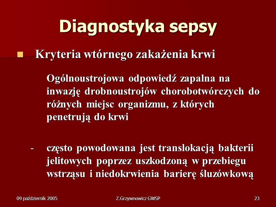 09 październik 2005Z.Grzywnowicz GWSP23 Diagnostyka sepsy Kryteria wtórnego zakażenia krwi Kryteria wtórnego zakażenia krwi Ogólnoustrojowa odpowiedź