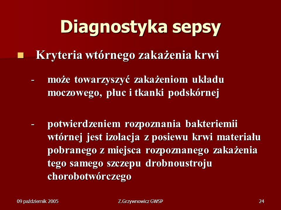 09 październik 2005Z.Grzywnowicz GWSP24 Diagnostyka sepsy Kryteria wtórnego zakażenia krwi Kryteria wtórnego zakażenia krwi -może towarzyszyć zakażeni