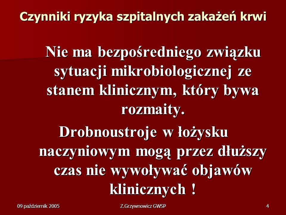 09 październik 2005Z.Grzywnowicz GWSP4 Czynniki ryzyka szpitalnych zakażeń krwi Nie ma bezpośredniego związku sytuacji mikrobiologicznej ze stanem kli