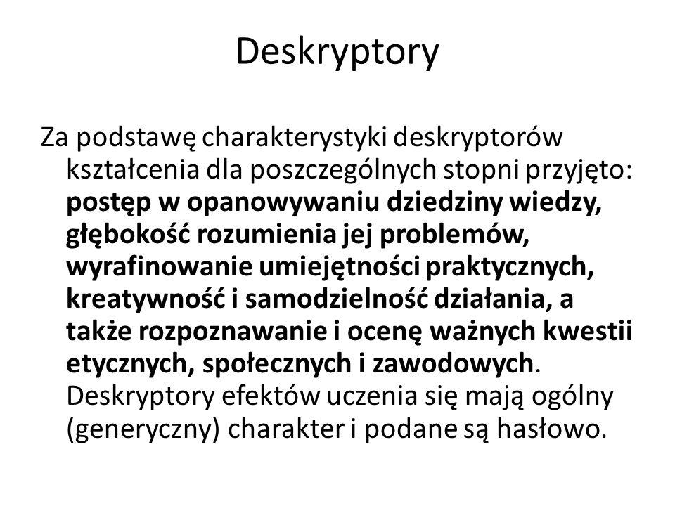 Deskryptory Za podstawę charakterystyki deskryptorów kształcenia dla poszczególnych stopni przyjęto: postęp w opanowywaniu dziedziny wiedzy, głębokość