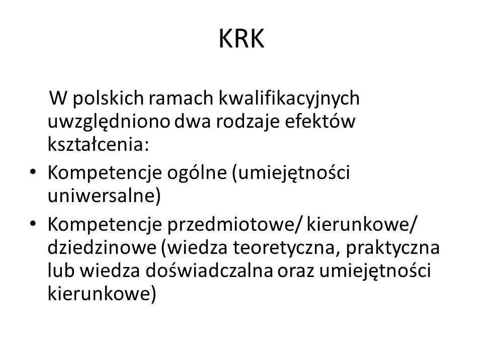 KRK W polskich ramach kwalifikacyjnych uwzględniono dwa rodzaje efektów kształcenia: Kompetencje ogólne (umiejętności uniwersalne) Kompetencje przedmi
