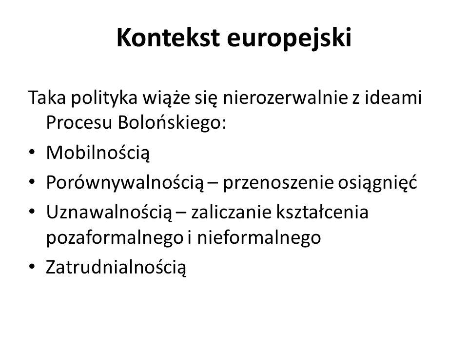 Kontekst europejski Taka polityka wiąże się nierozerwalnie z ideami Procesu Bolońskiego: Mobilnością Porównywalnością – przenoszenie osiągnięć Uznawal