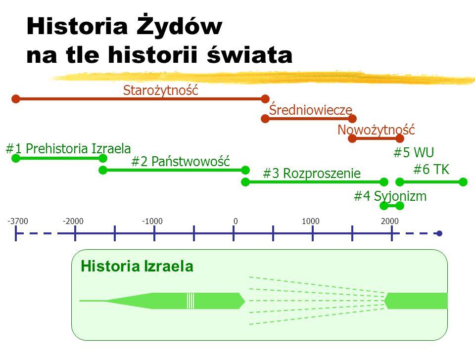 Historia Izraela Historia Żydów na tle historii świata -2000-1000010002000-3700 #2 Państwowość #3 Rozproszenie #4 Syjonizm #1 Prehistoria Izraela Star