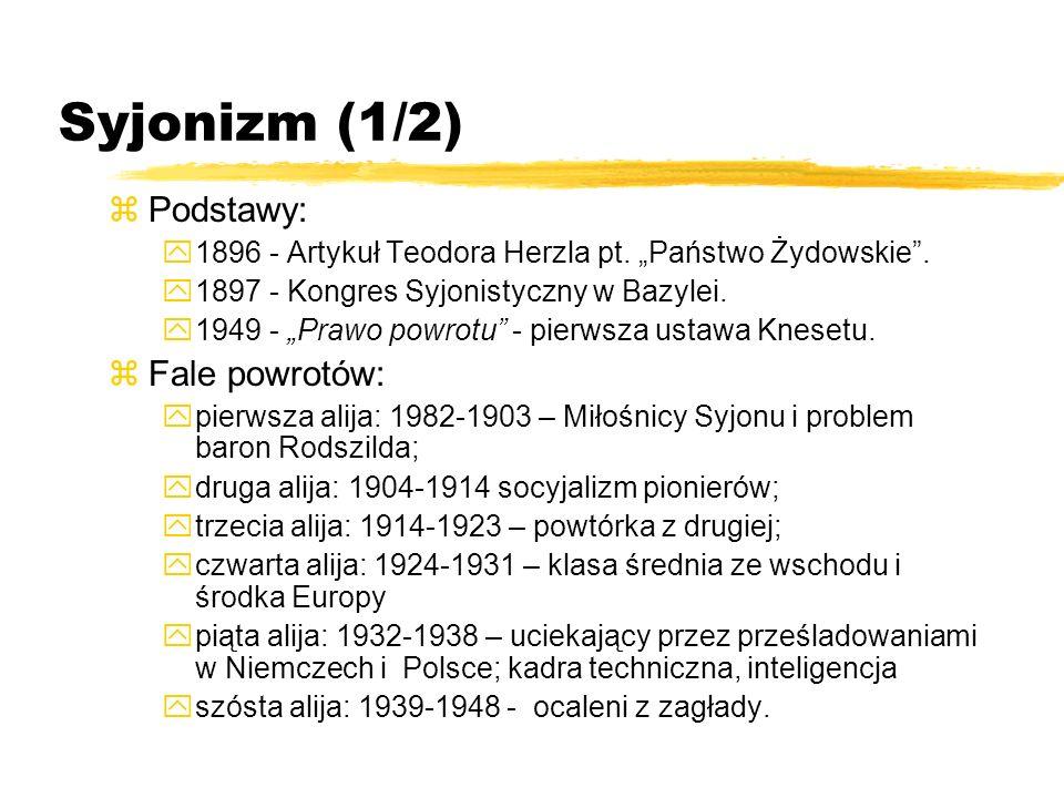 Syjonizm (1/2) zPodstawy: y1896 - Artykuł Teodora Herzla pt. Państwo Żydowskie. y1897 - Kongres Syjonistyczny w Bazylei. y1949 - Prawo powrotu - pierw