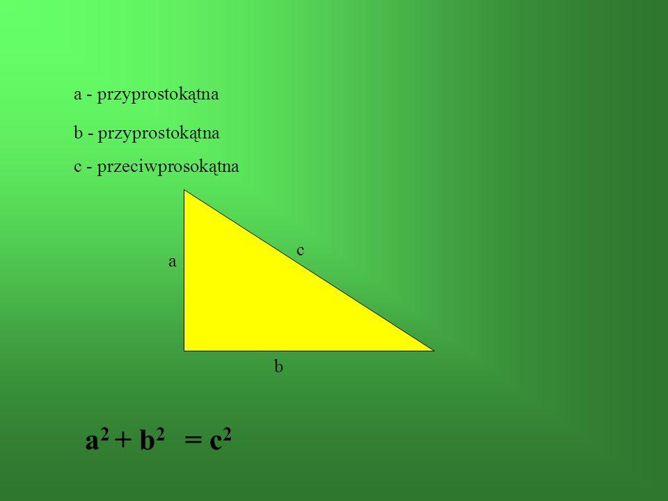 Pole kwadratu zbudowanego na przeciwprostokątnej trójkąta prostokątnego, jest równe sumie pól kwadratów, zbudowanych na przyprostokątnych. inaczej men