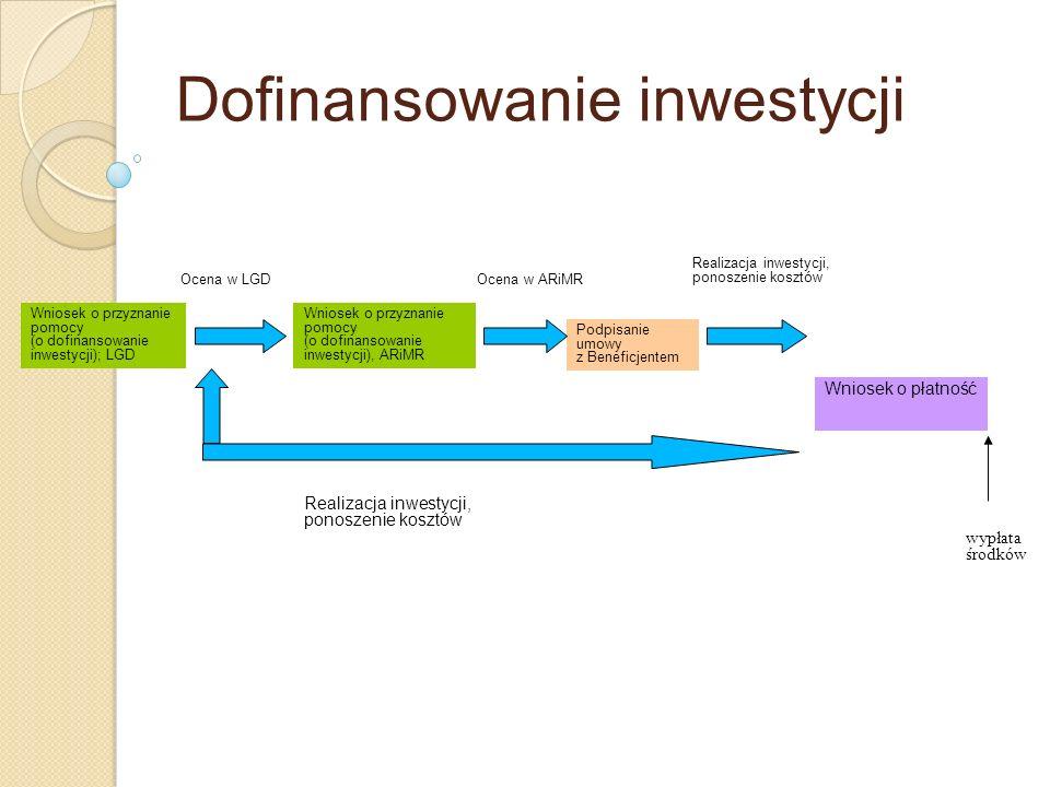 Wniosek o przyznanie pomocy (o dofinansowanie inwestycji); LGD Wniosek o płatność Podpisanie umowy z Beneficjentem Ocena w LGDOcena w ARiMR Wniosek o