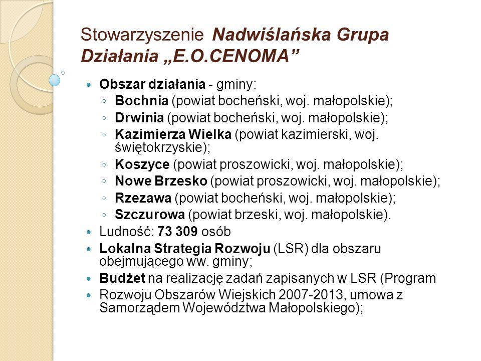 Nabór 2012 r.Termin naboru wniosków: od 20.08.2012 roku do 10.09.