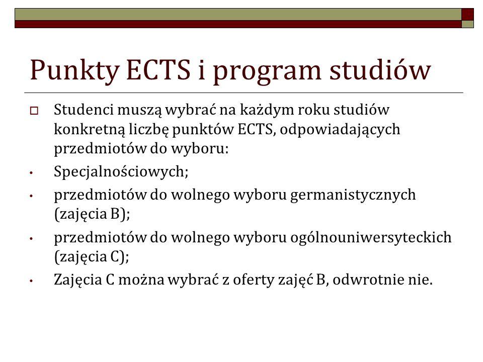 Punkty ECTS i program studiów Studenci muszą wybrać na każdym roku studiów konkretną liczbę punktów ECTS, odpowiadających przedmiotów do wyboru: Specj