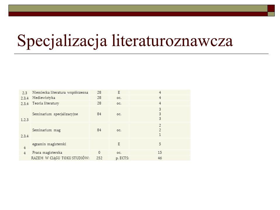 Specjalizacja literaturoznawcza 2,3 Niemiecka literatura współczesna28E4 2,3,4 Mediewistyka28oc.4 2,3,4 Teoria literatury28oc.4 1,2,3 Seminarium specj