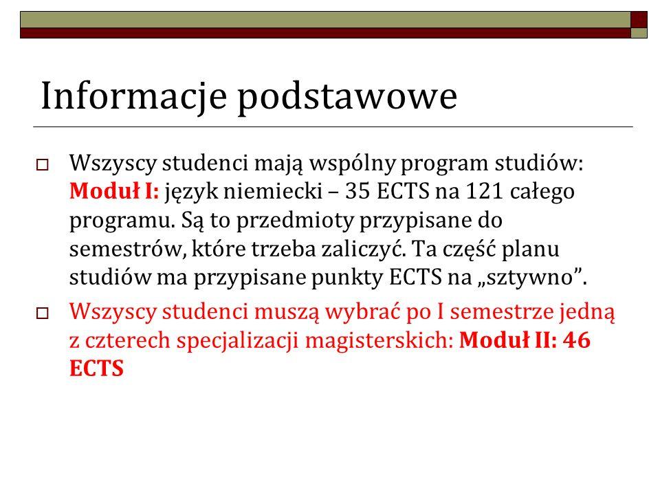 Informacje podstawowe Wszyscy studenci mają wspólny program studiów: Moduł I: język niemiecki – 35 ECTS na 121 całego programu. Są to przedmioty przyp