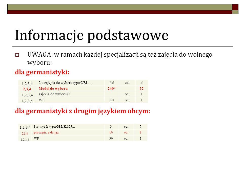 Informacje podstawowe UWAGA: w ramach każdej specjalizacji są też zajęcia do wolnego wyboru: dla germanistyki: dla germanistyki z drugim językiem obcy