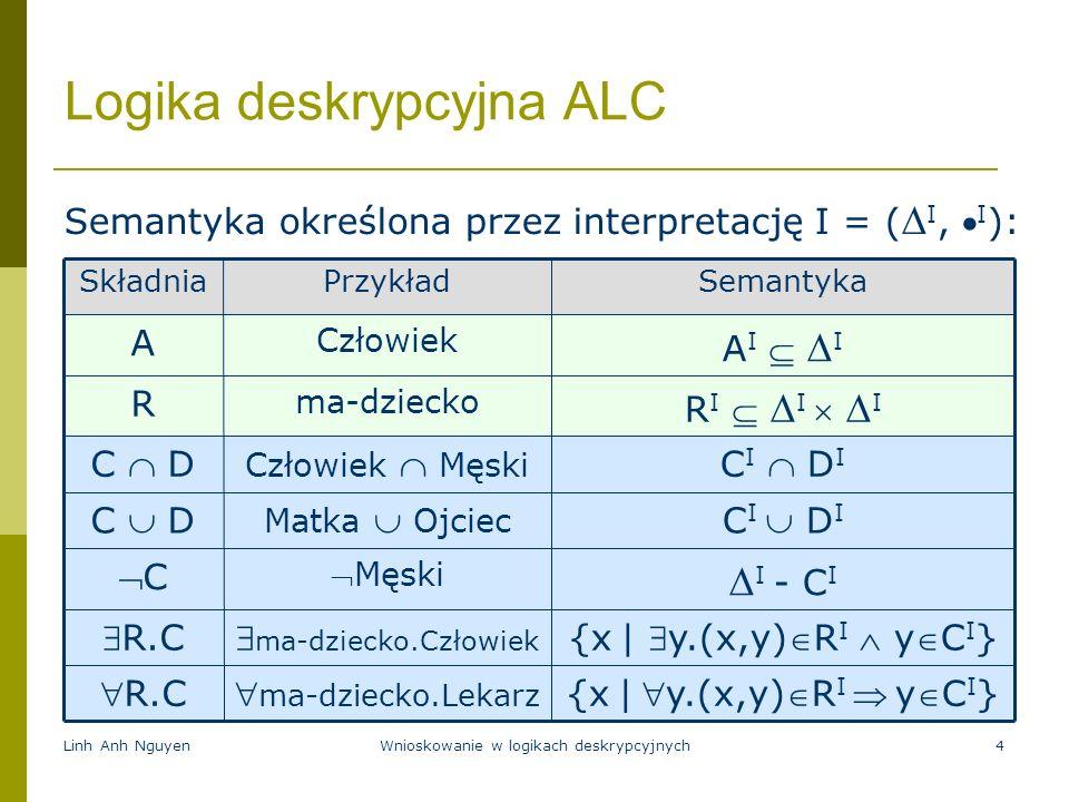 Linh Anh NguyenWnioskowanie w logikach deskrypcyjnych4 Logika deskrypcyjna ALC Semantyka określona przez interpretację I = ( I, I ): {x |y.(x,y)R I yC