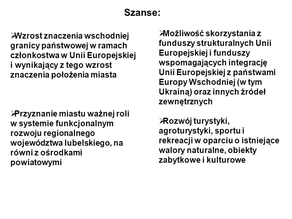 Szanse: Wzrost znaczenia wschodniej granicy państwowej w ramach członkostwa w Unii Europejskiej i wynikający z tego wzrost znaczenia położenia miasta