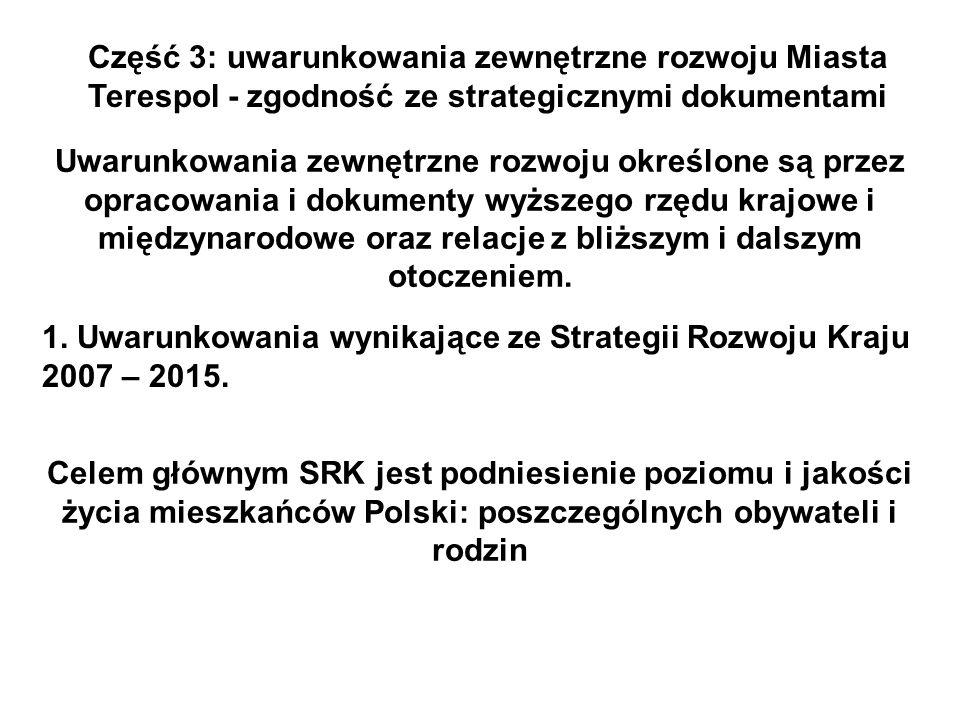 Część 3: uwarunkowania zewnętrzne rozwoju Miasta Terespol - zgodność ze strategicznymi dokumentami Uwarunkowania zewnętrzne rozwoju określone są przez