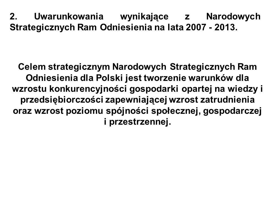 2. Uwarunkowania wynikające z Narodowych Strategicznych Ram Odniesienia na lata 2007 - 2013. Celem strategicznym Narodowych Strategicznych Ram Odniesi