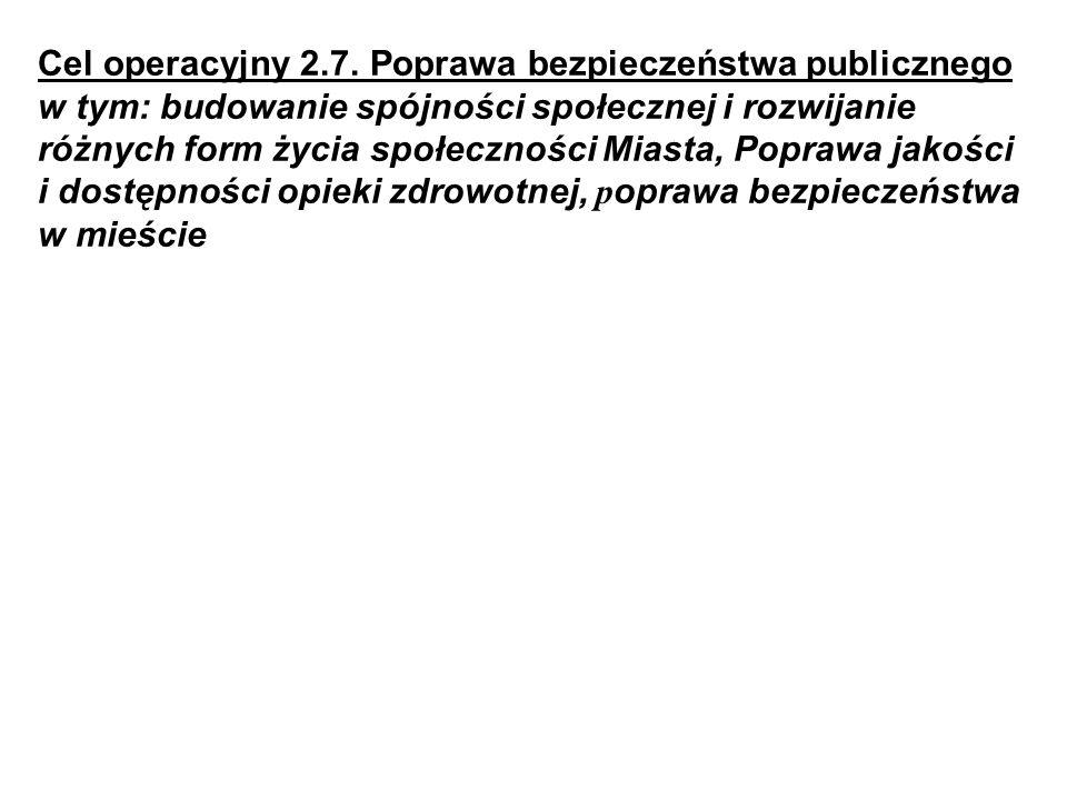 Cel operacyjny 2.7. Poprawa bezpieczeństwa publicznego w tym: budowanie spójności społecznej i rozwijanie różnych form życia społeczności Miasta, Popr