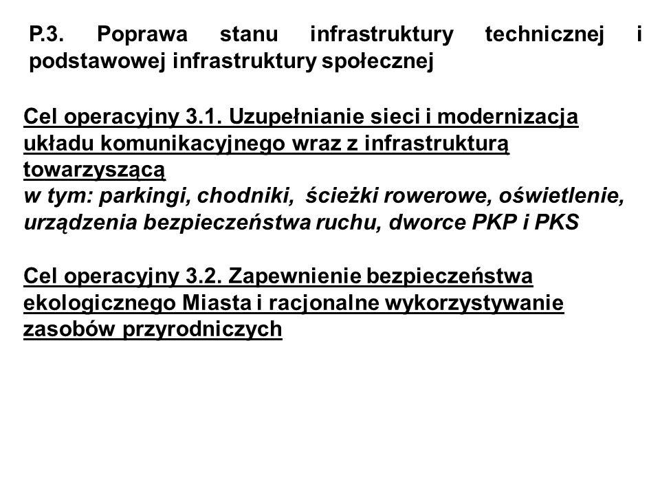 P.3. Poprawa stanu infrastruktury technicznej i podstawowej infrastruktury społecznej Cel operacyjny 3.1. Uzupełnianie sieci i modernizacja układu kom