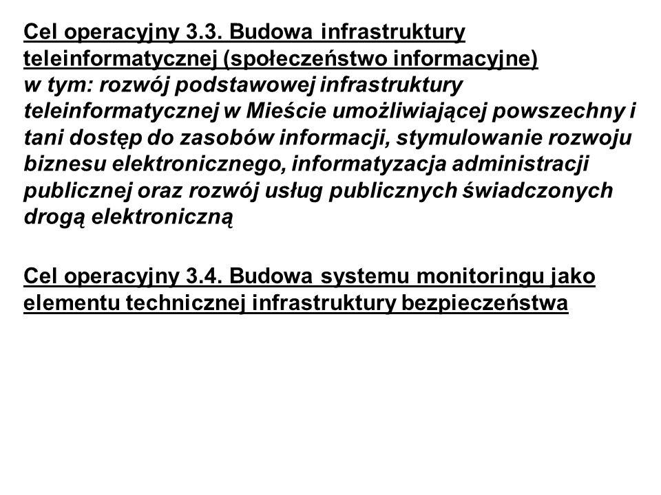 Cel operacyjny 3.3. Budowa infrastruktury teleinformatycznej (społeczeństwo informacyjne) w tym: rozwój podstawowej infrastruktury teleinformatycznej