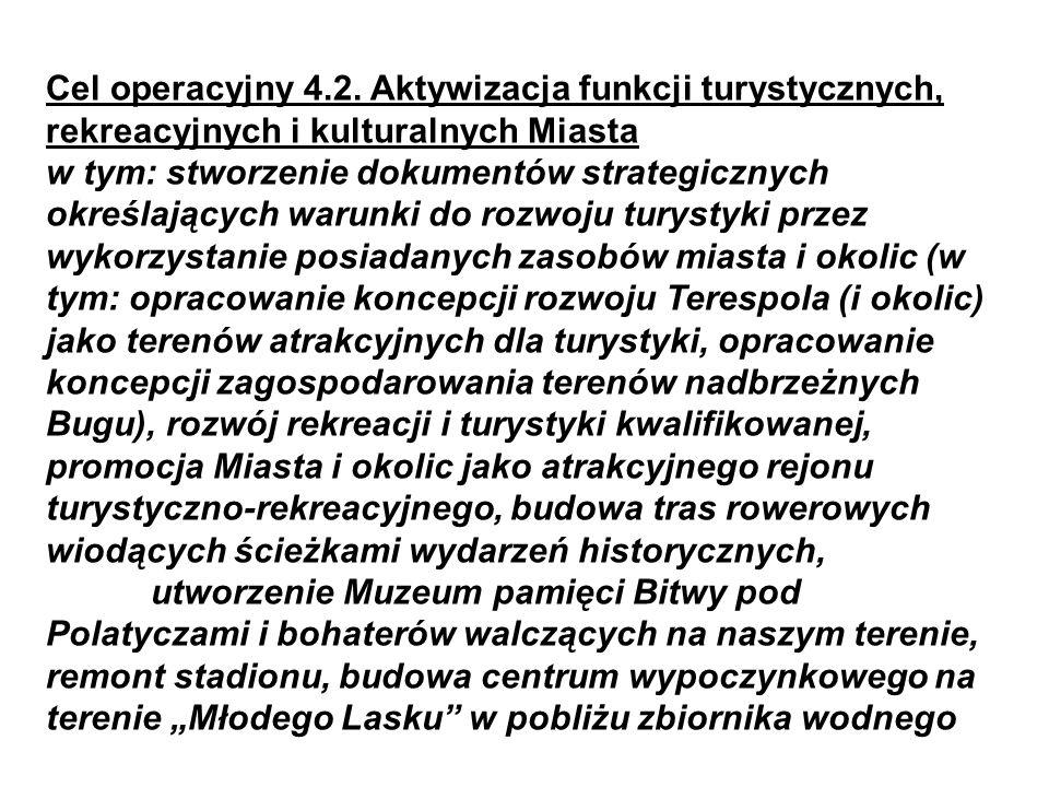 Cel operacyjny 4.2. Aktywizacja funkcji turystycznych, rekreacyjnych i kulturalnych Miasta w tym: stworzenie dokumentów strategicznych określających w
