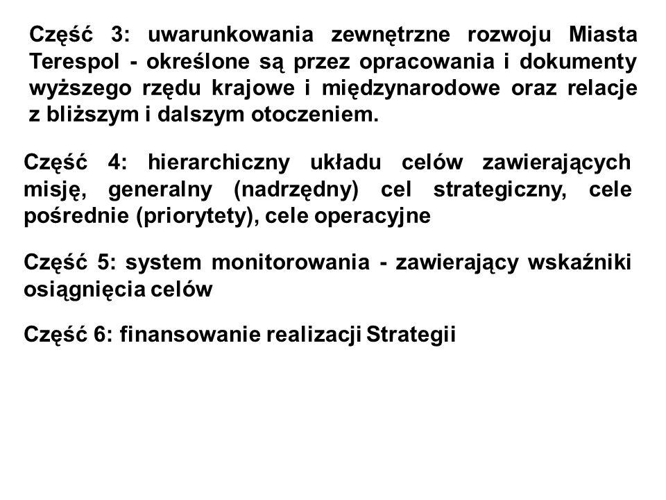 Część 3: uwarunkowania zewnętrzne rozwoju Miasta Terespol - określone są przez opracowania i dokumenty wyższego rzędu krajowe i międzynarodowe oraz re