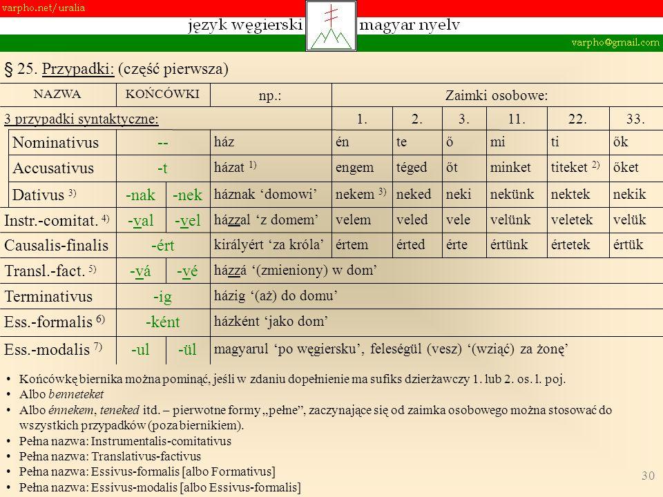30 Końcówkę biernika można pominąć, jeśli w zdaniu dopełnienie ma sufiks dzierżawczy 1. lub 2. os. l. poj. Albo benneteket Albo énnekem, teneked itd.