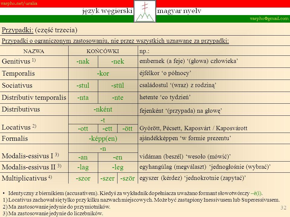 32 -ött-ett-ott Przypadki: (część trzecia) -nek embernek (a feje) (głowa) człowieka -nakGenitivus 1) Győrött, Pécsett, Kaposvárt / Kaposvárott -t Locativus 2) Przypadki o ograniczonym zastosowaniu, nie przez wszystkich uznawane za przypadki: -képp(en) -szer -leg -en vidáman (beszél) wesoło (mówić) -n Modalis-essivus I 3) -an egyhangúlag (megválaszt) jednogłośnie (wybrać) -lagModalis-essivus II 3) egyszer (kérdez) jednokrotnie (zapytać) -ször-szorMultiplicativus 4) ajándékképpen w formie prezentu Formalis fejenként (przypada) na głowę hetente co tydzień családostul (wraz) z rodziną éjfélkor o północy -nte -stül KOŃCÓWKI -nta -stul -nként -kor Distributivus Distributiv temporalis Temporalis Sociativus np.: NAZWA Identyczny z biernikiem (accusativem).