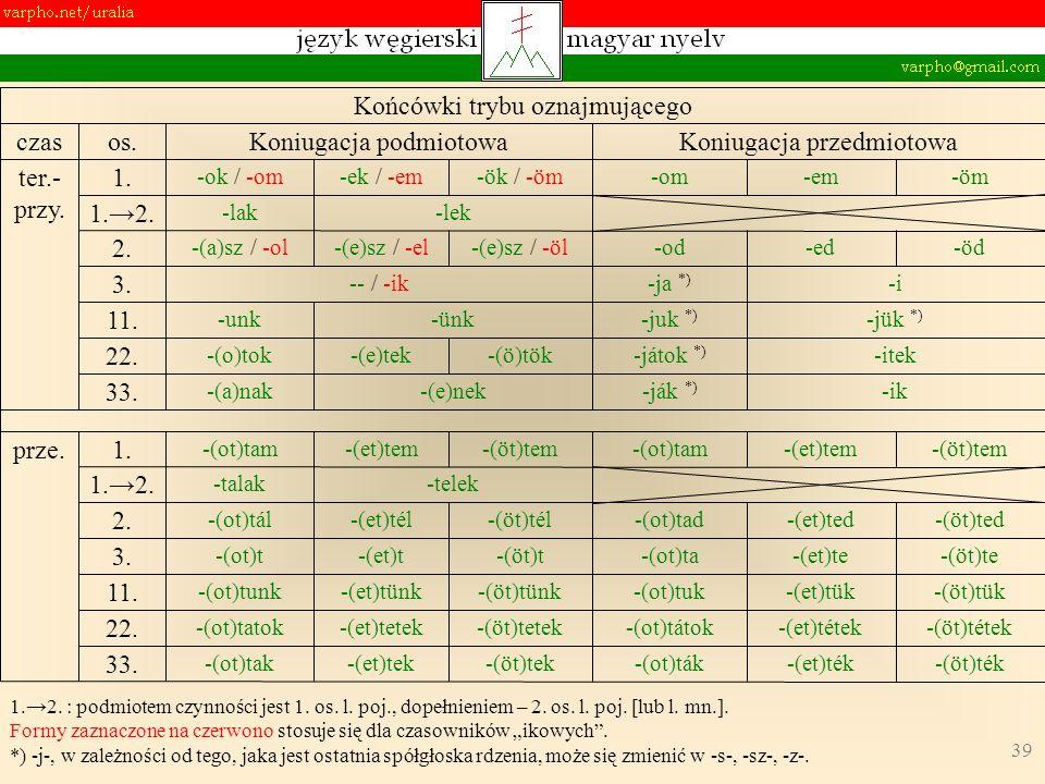 39 1.2. : podmiotem czynności jest 1. os. l. poj., dopełnieniem – 2. os. l. poj. [lub l. mn.]. Formy zaznaczone na czerwono stosuje się dla czasownikó
